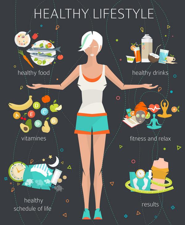8808 A Healthier Lifestyle